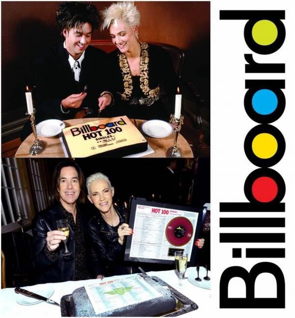 Roxette в Billboard